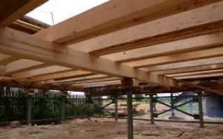 Фундамент на винтовых сваях: конструкция, проект, срок службы