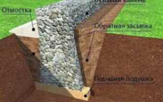 Ленточный фундамент из камня: бутовый, бутобетонный