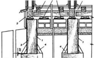Деревянный фундамент: преимущества, технология строительства и ремонта своими руками