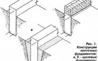 Щелевой фундамент для дома: технология строительства своими руками