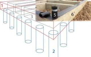 Свайно-ленточный фундамент: как правильно рассчитать проект, этапы строительства