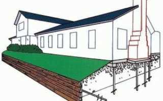 Фундамент под дом из бревна: виды и характеристики, инструкция по укладке, секреты