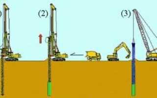 Фундамент ростверк на сваях: состав, буронабивные сваи, инструкция по монтажу, плюсы и минусы