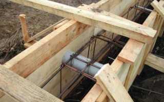 Ленточный фундамент для дома из бревна, деревянного дома: устройство