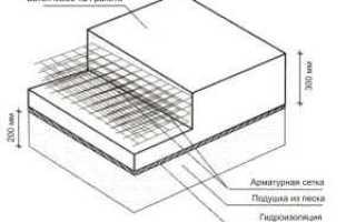 Плитный фундамент:конструкция, особенности фундаментной плиты