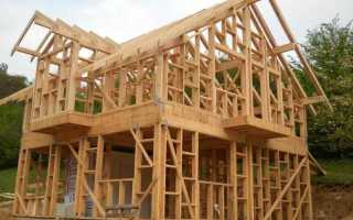 Какой фундамент лучше для каркасного дома: как выбрать