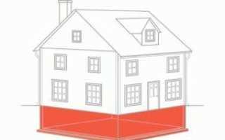 Укрепление фундамента деревянного дома: на какие детали обратить внимание