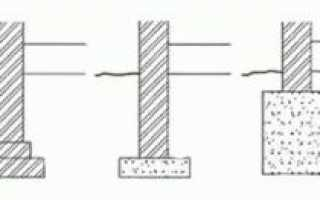 Ленточный фундамент для забора своими руками: инструкция по монтажу от глубины заложения до заливки бетоном