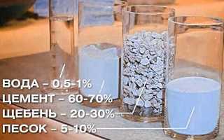 Пропорции цемента и песка для фундамента в ведрах, раствор М400 и М500
