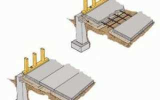 Укладка плит перекрытия на фундамент: цена вопроса, характеристики, инструкция по работе, советы