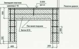 Фундамент для откатных ворот своими руками: схема устройства и чертежи