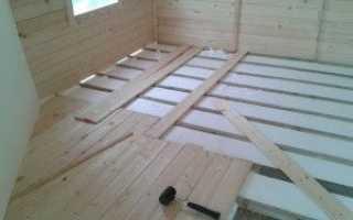 Утепление фундамента деревянного дома: выбираем оптимальный вариант