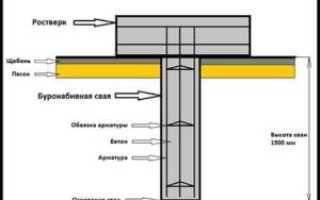Проектирование буронабивного фундамента из свай