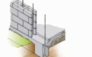 Строительство фундамента из фбс блоков: пошаговая инструкция, плюсы и минусы основания