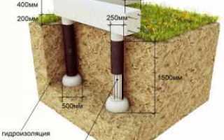 Буронабивной свайно ленточный фундамент сростверком