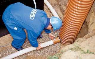 Отвод воды от фундамента дома: грунтовые и сточные