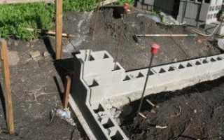 Фундамент из шлакоблоков: виды и свойства, применение, инструкция по использованию, изготовление своими руками