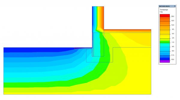 Утепление отмостки, цоколя и ленты МЗЛФ