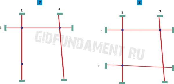 Разметка фундамента: оставшиеся две стороны