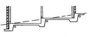 Устройство ленточного основания на наклонной поверхности
