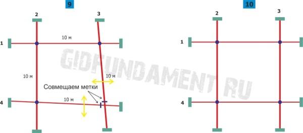 Совмещение меток 3 и 4 сторон