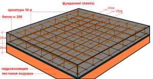 Изображение армирования плиты с размерами