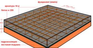 Схематическое изображение плавающего плитного основания