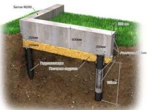 Эскиз буронабивного фундамента с указанием размеров