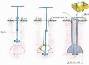 Схема возведения основания по технологии ТИСЭ