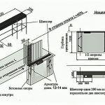 чертеж фундамента под откатные ворота