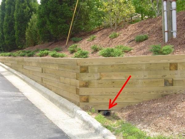 Дренаж деревянных подпорных конструкций