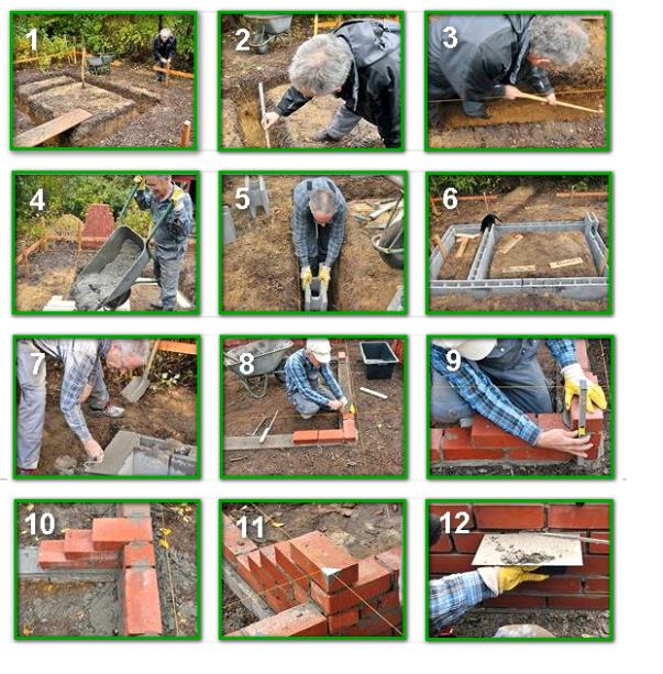 Фундамент для теплицы из блоков и кирпича
