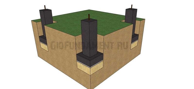 Гидроизоляция столбчатого фундамента из кирпича
