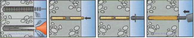 Схема устройства химического анкера