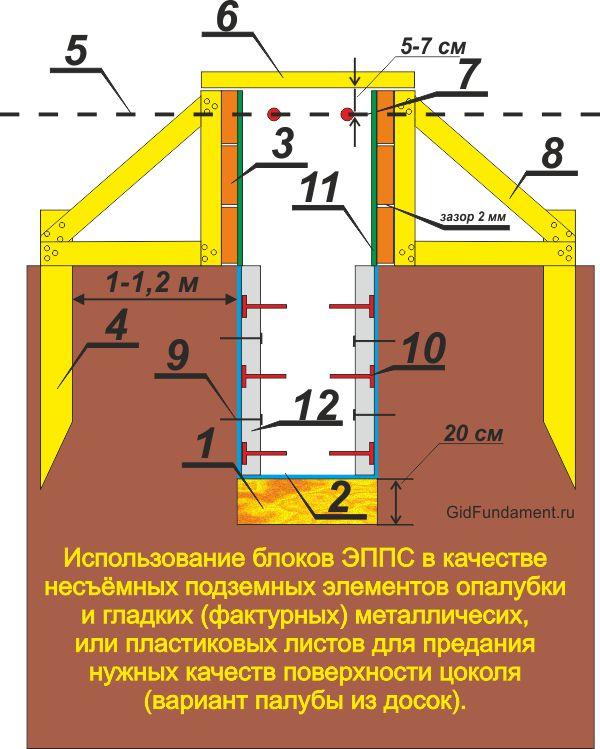 Опалубка для ленточного фундамента с пенополистиролом в подземной части
