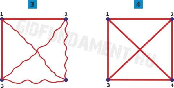 Метод разметки фундамента паутинкой