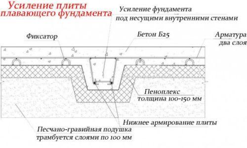 схема-чертеж плитного фундамента