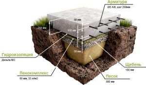 Структура монолитного основания