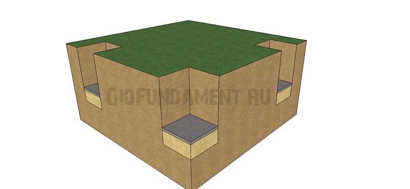 Песчаная подушка и бетонная подготовка
