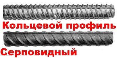 Профиль арматуры