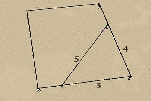 Разметка ленточного фундамента по методу треугольника