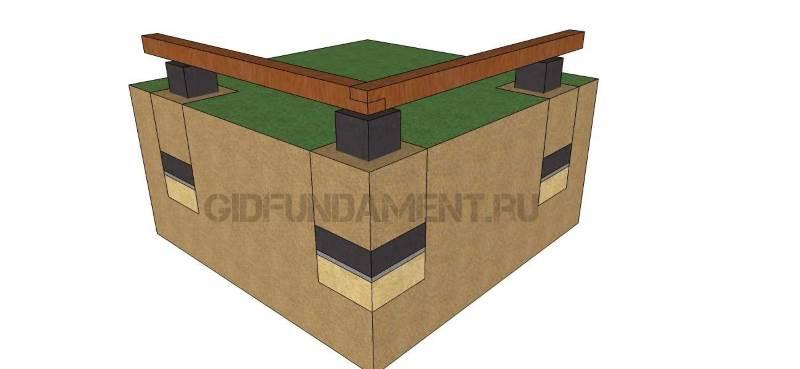 Столбчатый фундамент с деревянным ростверком