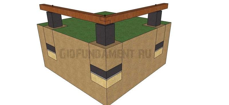 Столбчатый фундамент из кирпича с ростверком