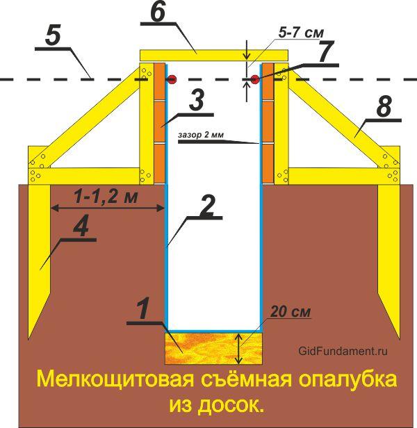 Схема опалубки из досок