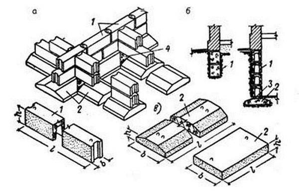 Схема укладки блоков ФБС