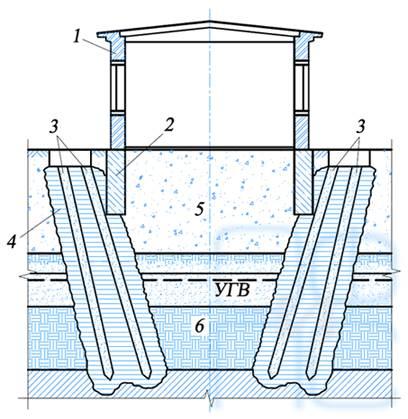 Схема устройства песчаных свай