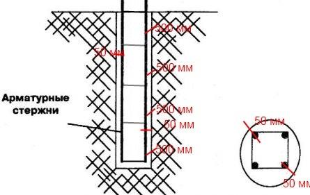 Схема армирования сваи
