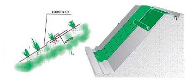 Укладка рулонов геосетки поперечная