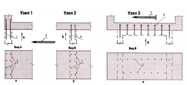 Узлы соединения пристройки с ленточным фундаментом